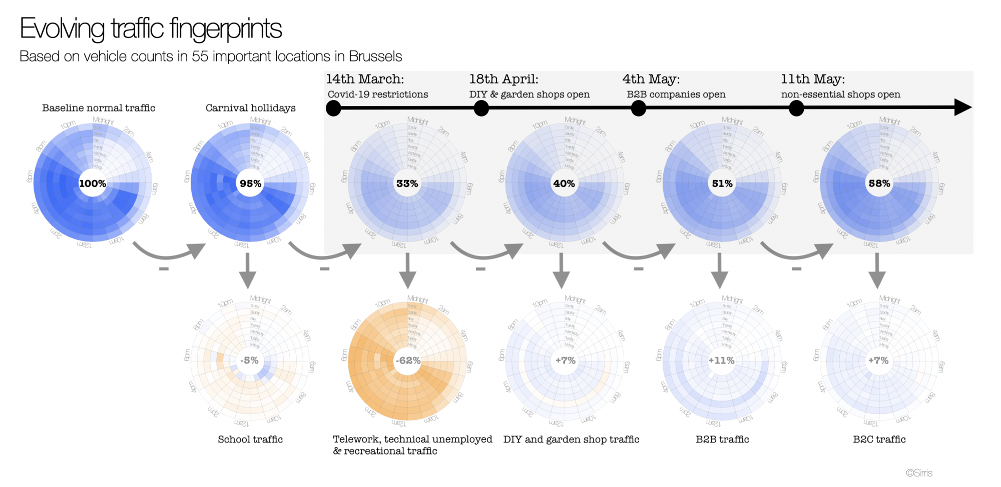 finger_prints_evolution.png